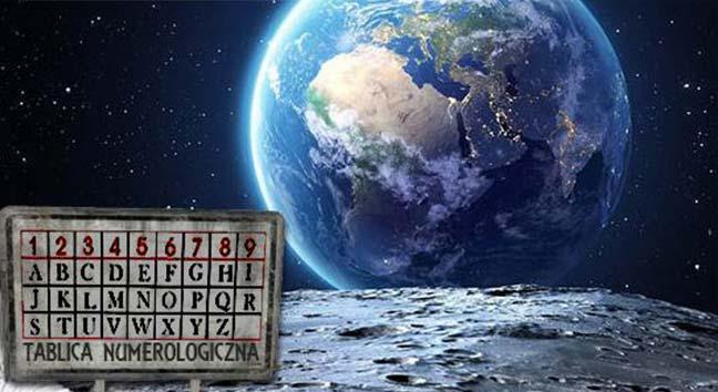 kalkulator numerologiczny